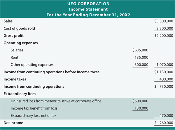 Income Tax On Company Cars Uk