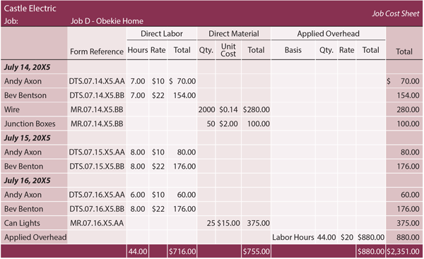 Job Cost Report Template Excel Hcsclubtk - Cost sheet format in excel