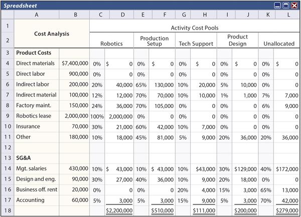job cost spreadsheet