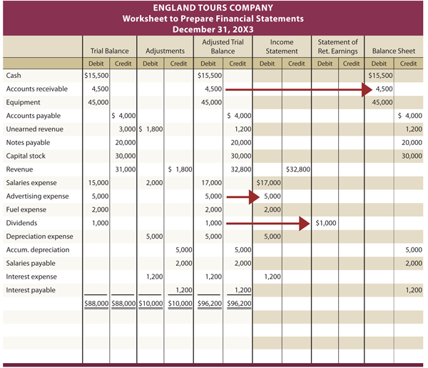 Worksheet Balance Sheet Worksheet homework help income statement worksheet 83