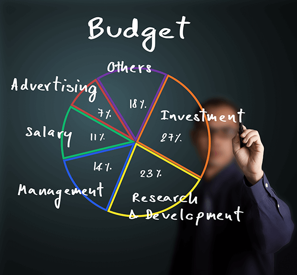 why is it important to negotiate and agree a budget