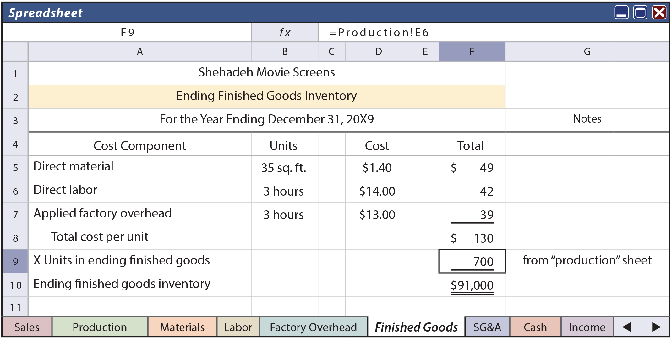 Master Budget Component - Ending Finished Goods Inventory
