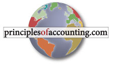 Chapter 22 globe - Budgeting: Planning for Success