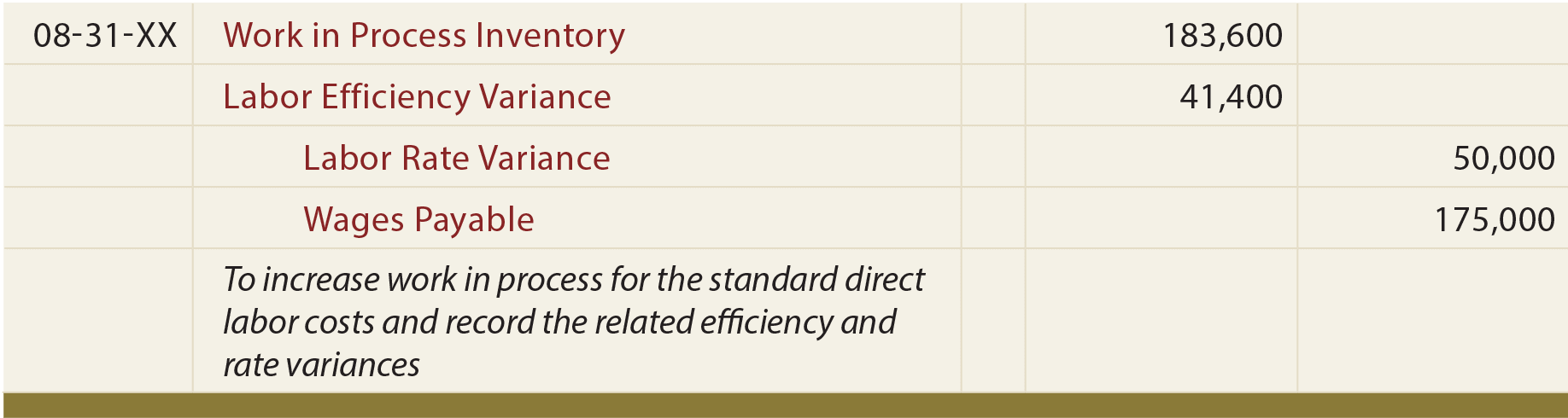 standard costing direct labour hour recovery method 3 methods of costing  (also known as the recovery rate) is the method of assigning  1 direct labour hours 2 direct material costs 3 machine production hours.