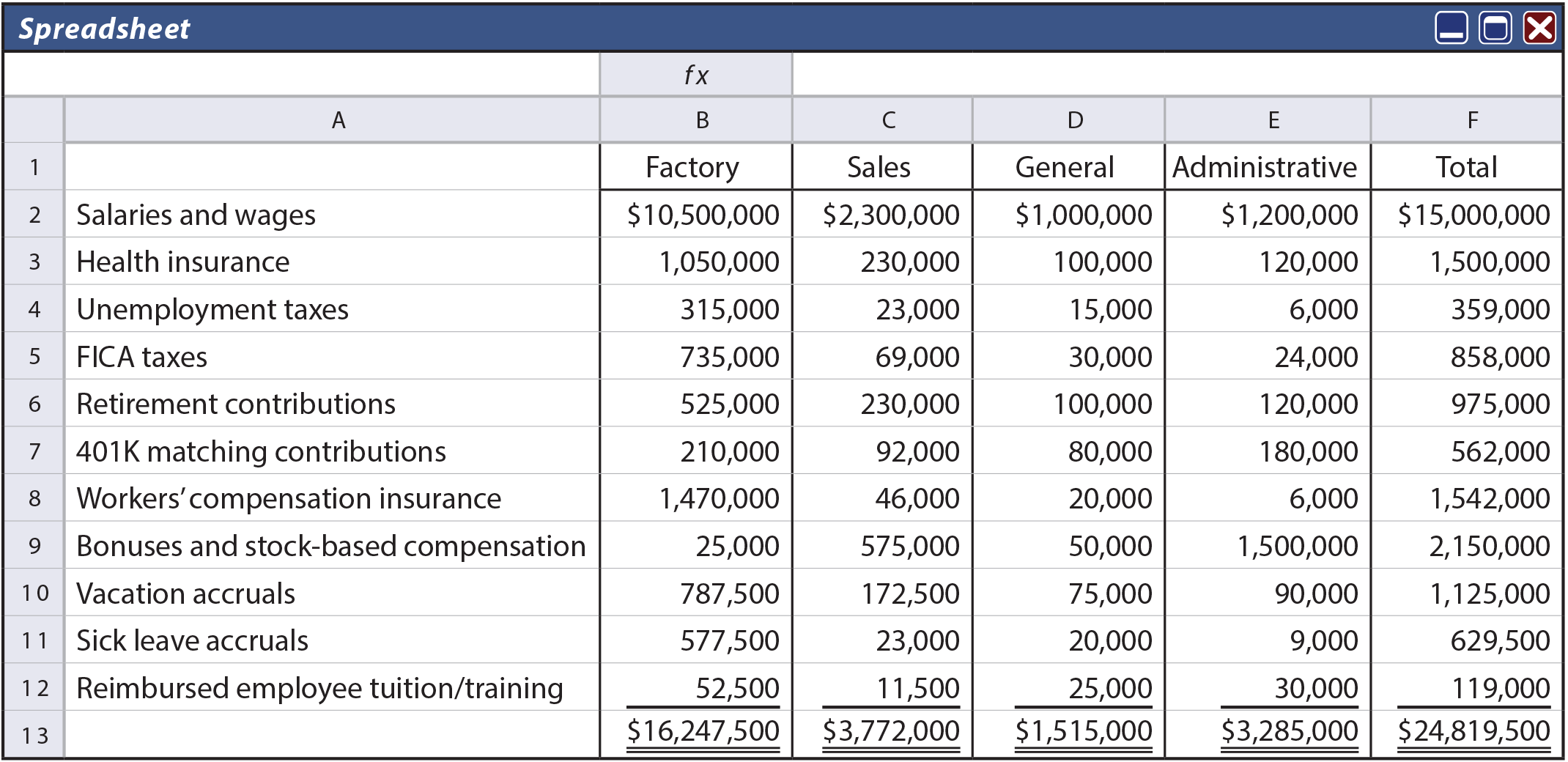 Compensation Spreadsheet