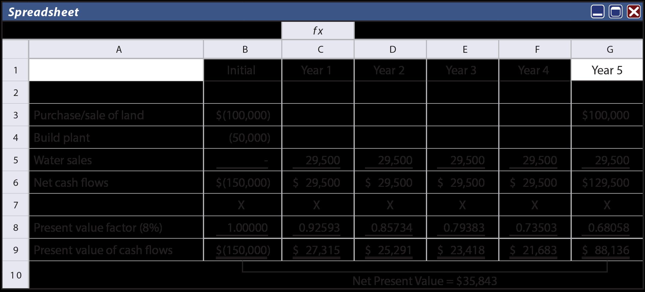 Tax Effects Spreadsheet