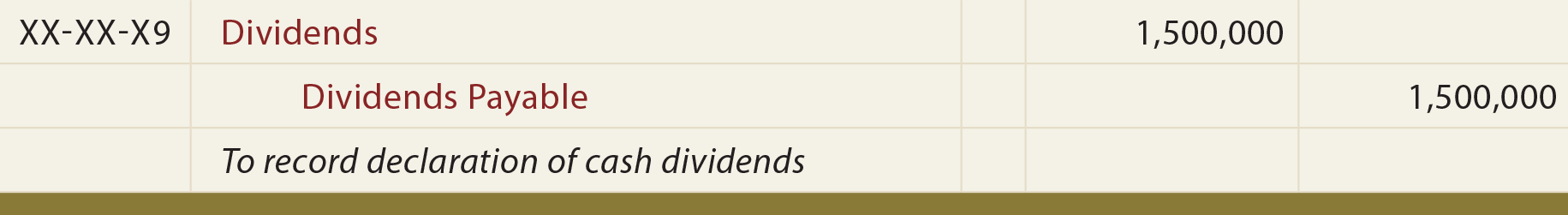 Cash Dividend General Journal Entry - To record declaration of cash dividends