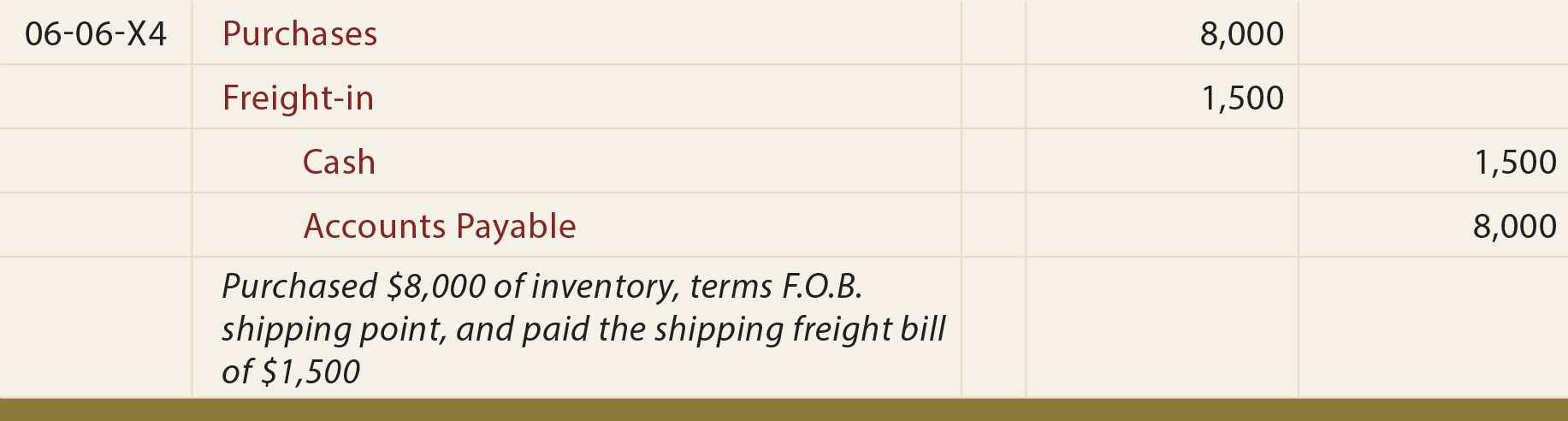 Freight General Journal Entry - F.O.B. shipping point