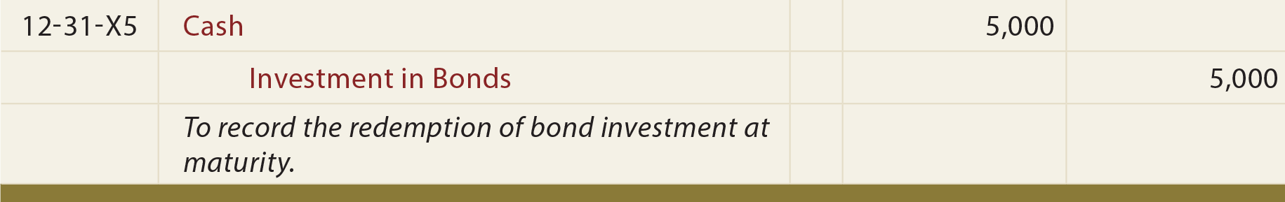 Investment in Bonds at a Discount General Journal Entry - To record the redemption of bond investment at maturity