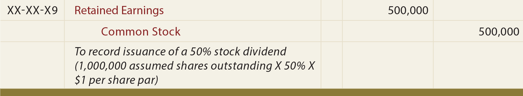 Large Stock Dividend General Journal Entry  - To record issuance of large stock dividend