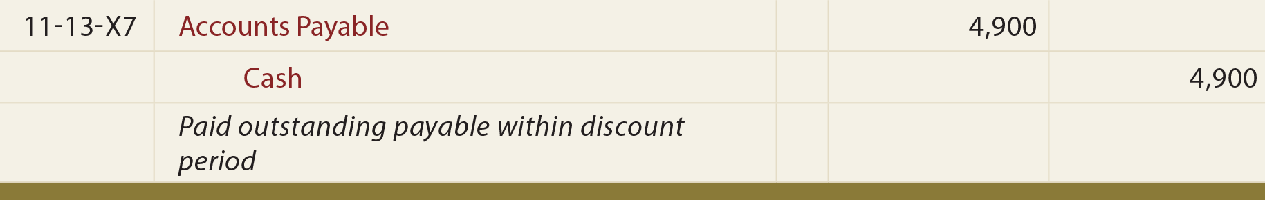 Purchases With Net Discount General Journal Entry - Entry to record payment within discount period