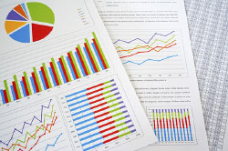 the four core financial statements