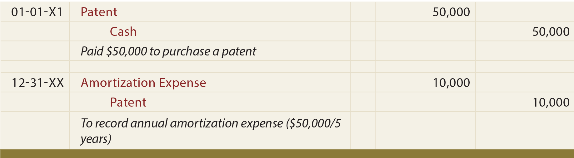 Patent Journal entry