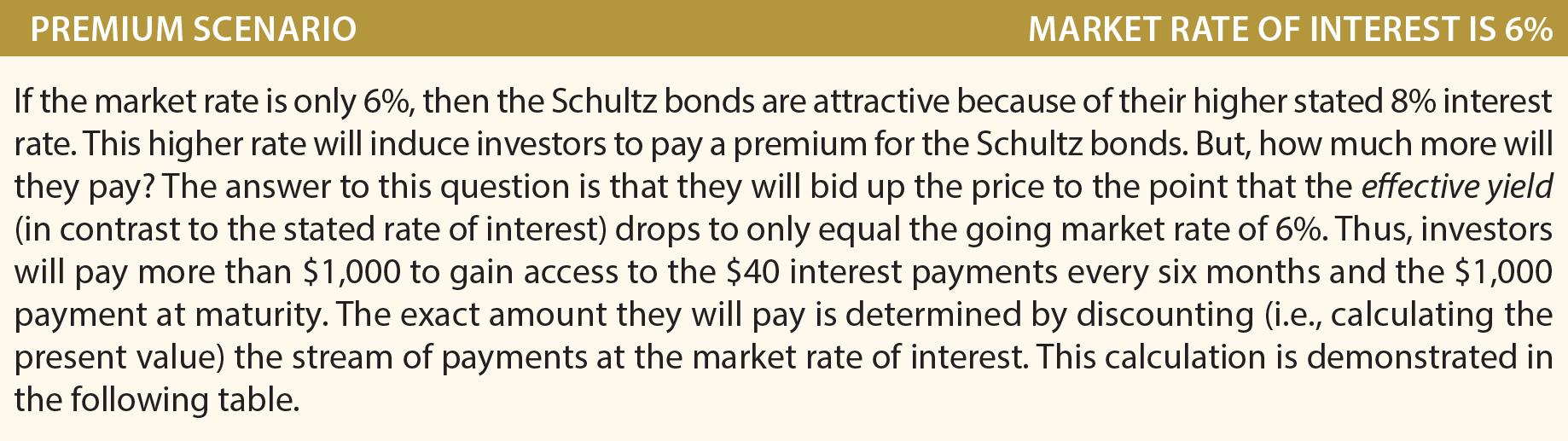 Premium Scenario Example