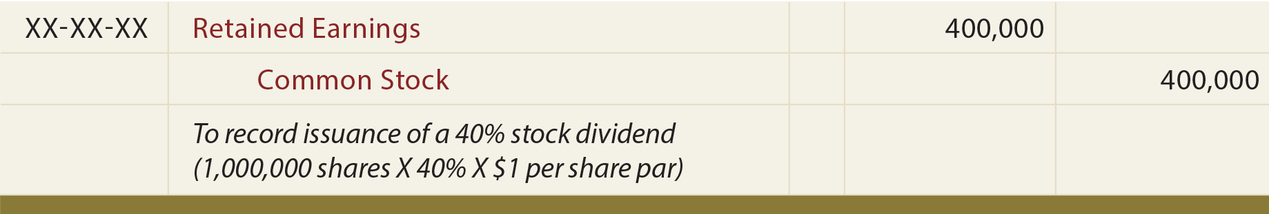 Large Stock Dividend Journal Entry