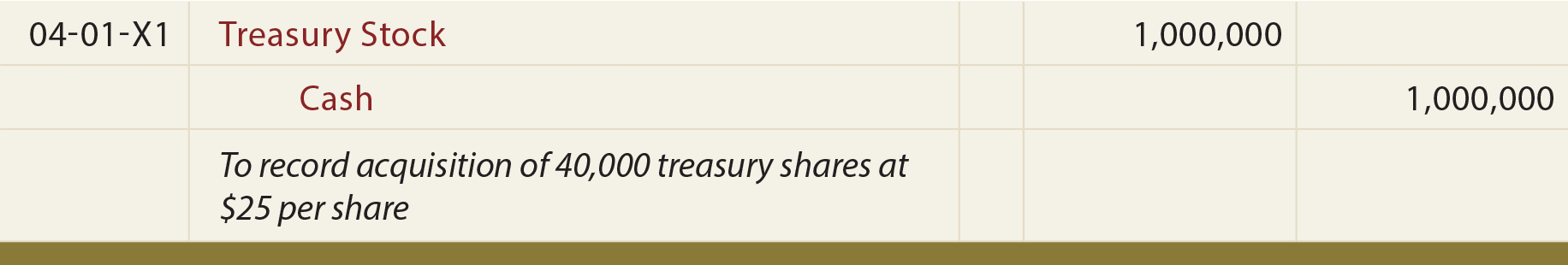Treasury Stock Journal Entry