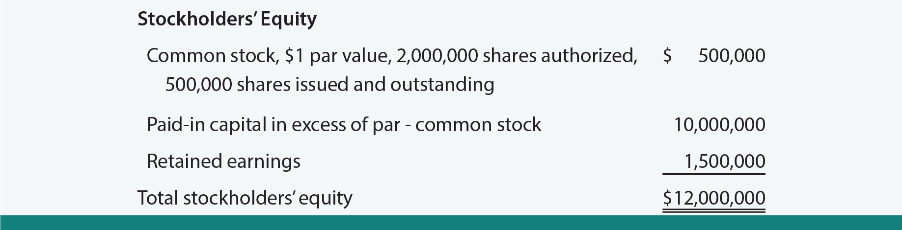 Book Value Per Share On The Balance Sheet