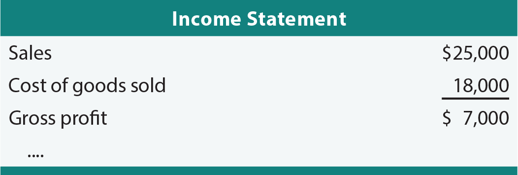 Job Costs - Scenario 4 Income Statement