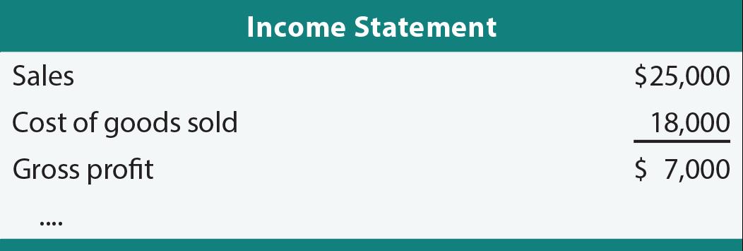 Job Costs - Scenario 4 Income Statement