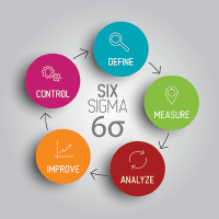 Six Sigma diagram