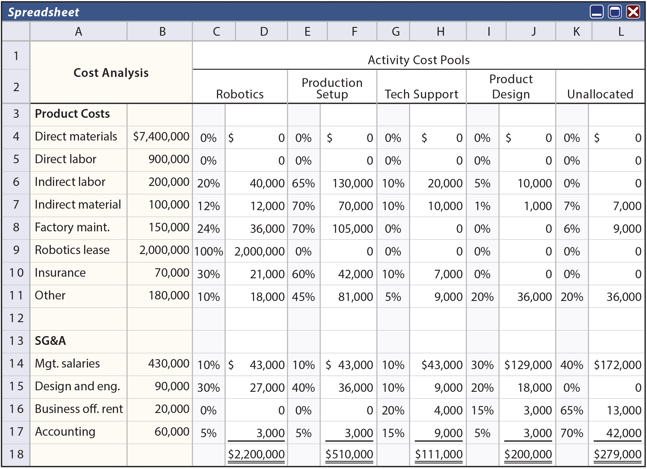 Product Costing Template. kpi dashboard excel template free ...