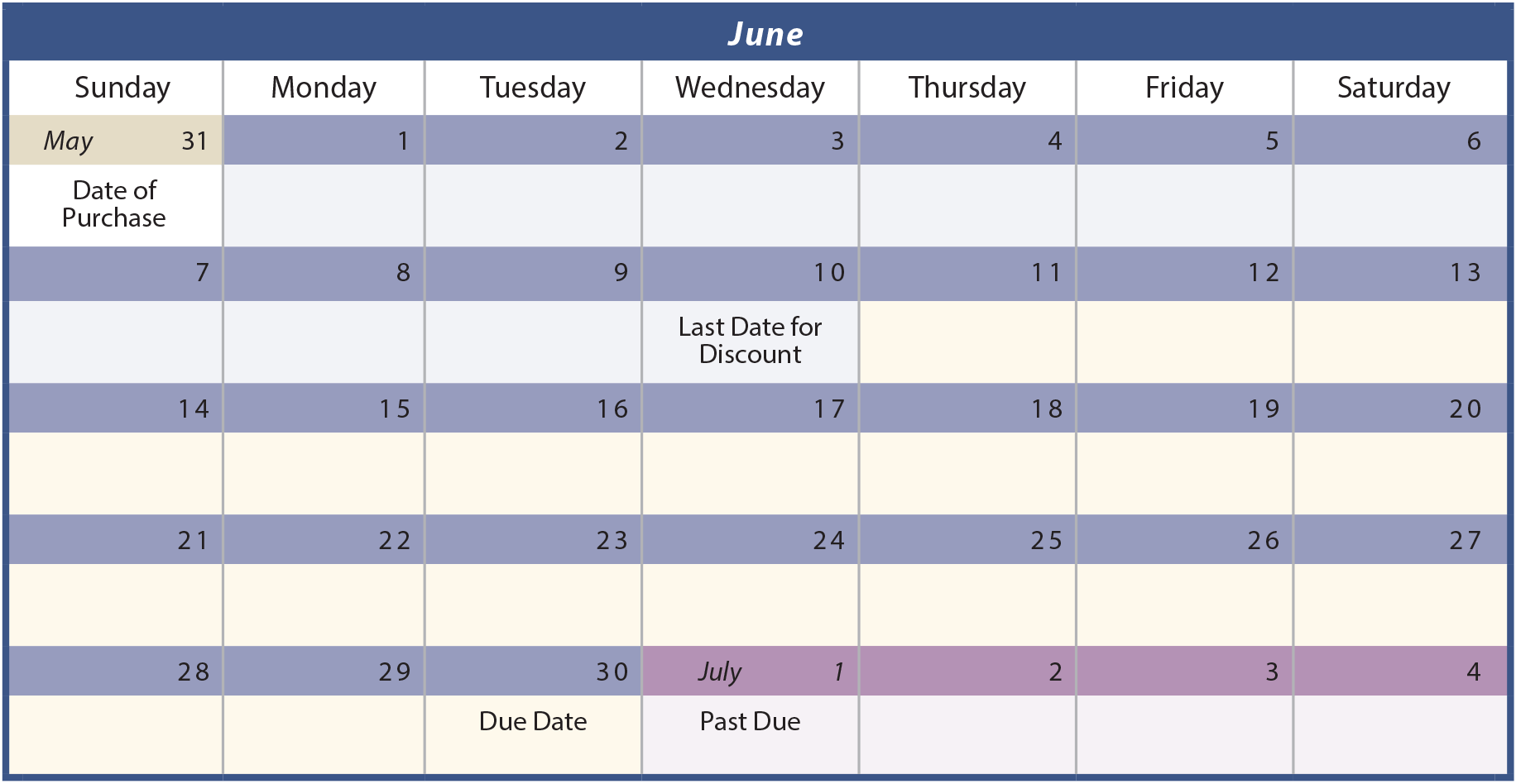 Calendar Illustration Png : Purchase considerations for merchandising businesses