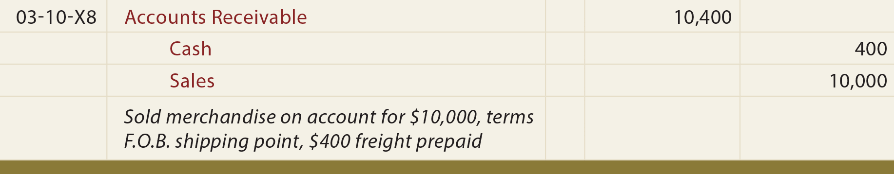 F.O.B. Shipping Point, Freight Prepaid Buyers General Journal Entry