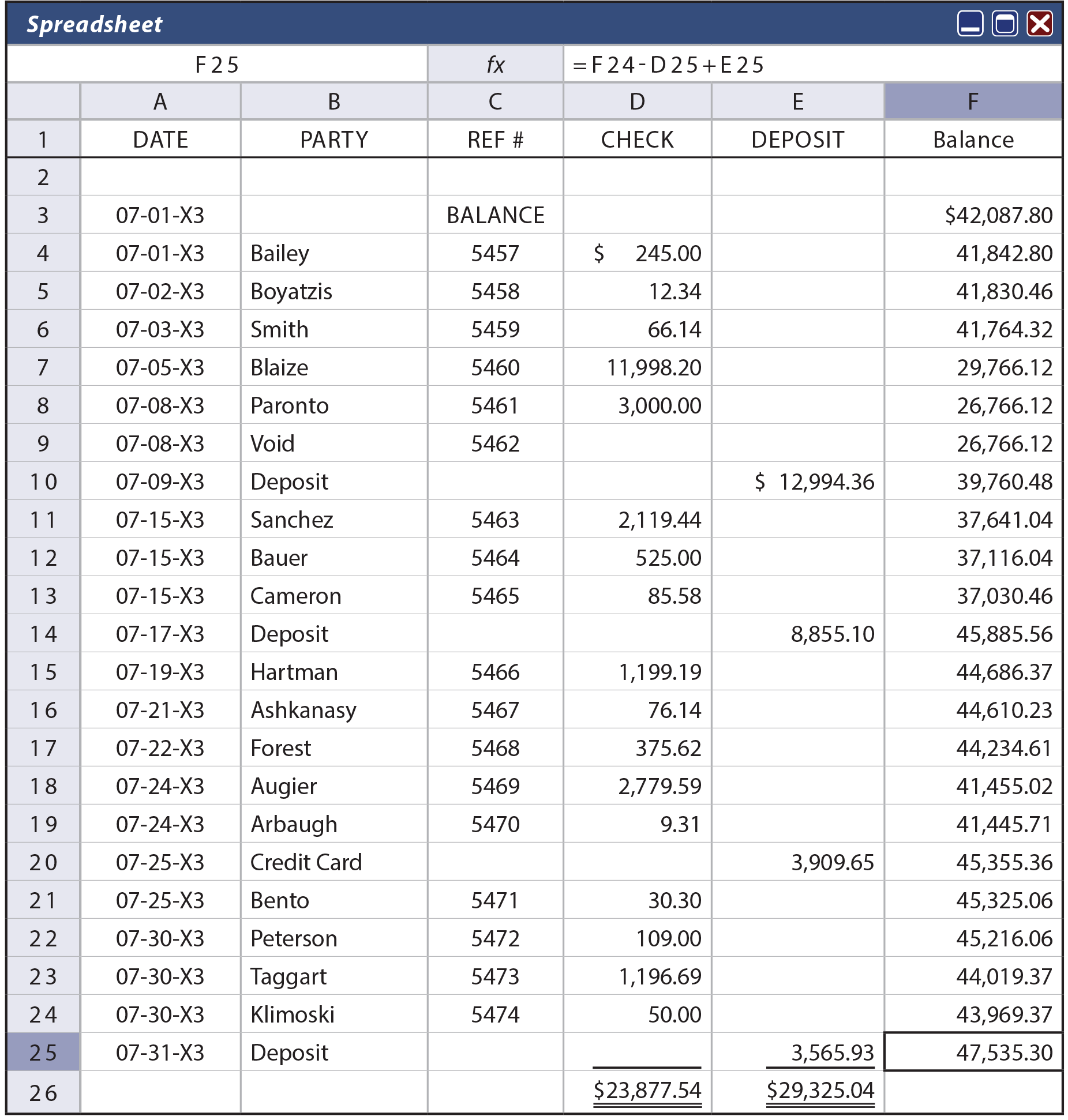 Bank Reconciliation Principlesofaccounting