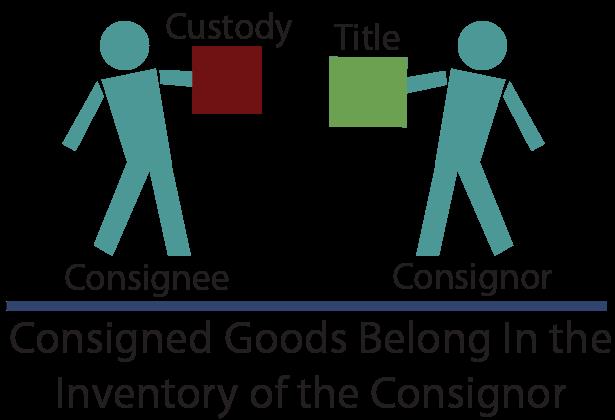 Consignee illustration