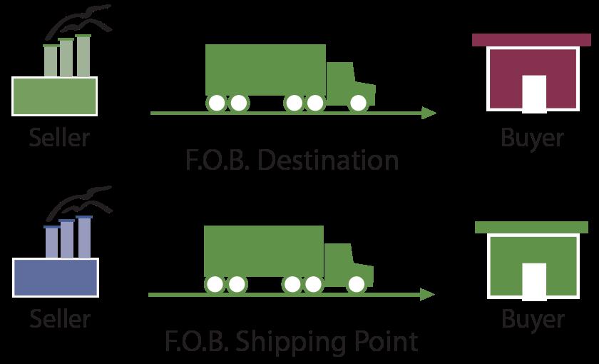 Goods in Transit illustration