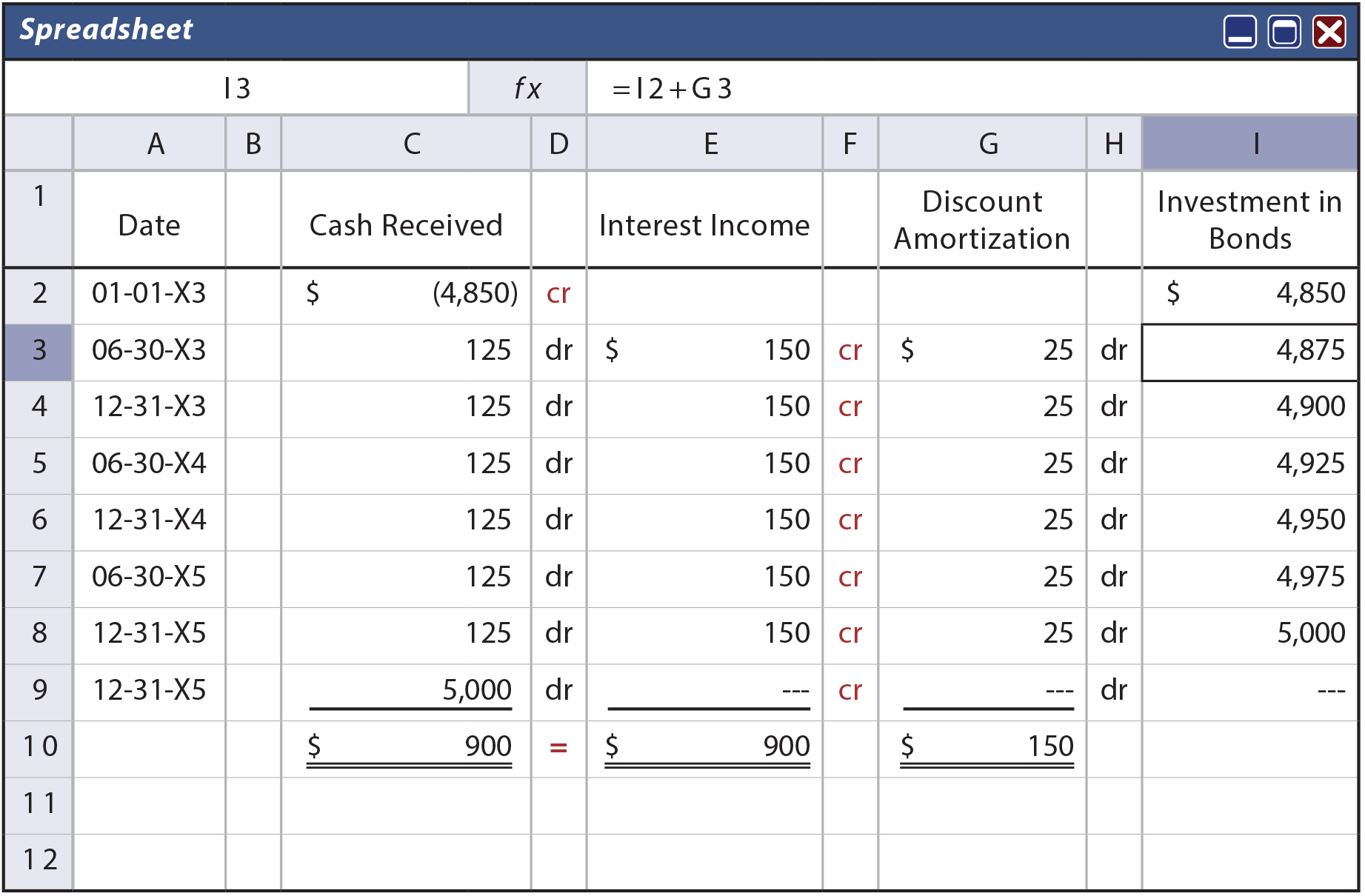 Amortization Table Spreadsheet