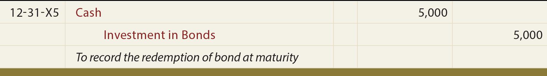 Bond Principal Repaid at Maturity Journal entry