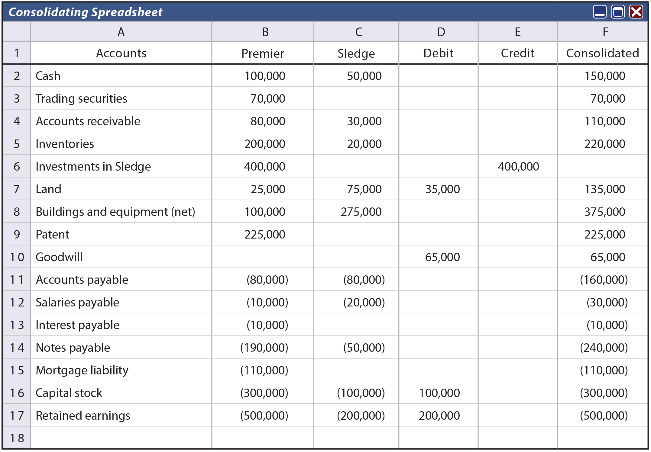 Consolidated Spreadsheet