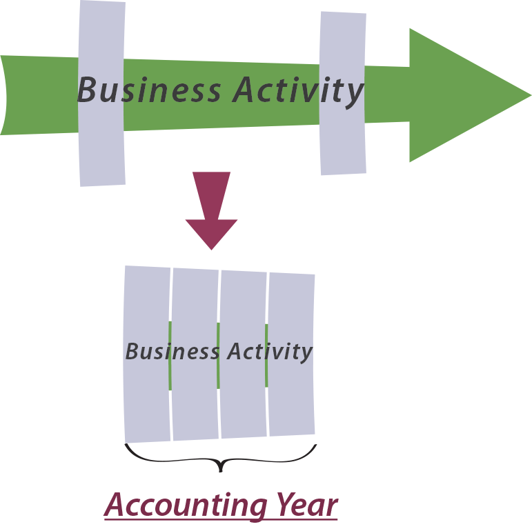 Business Activity Illustration