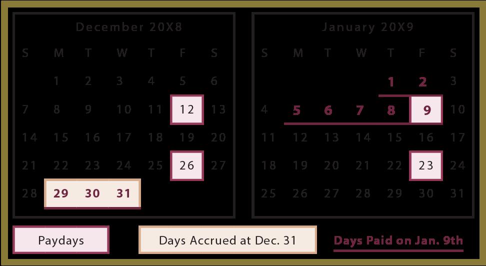 Salary Calendar