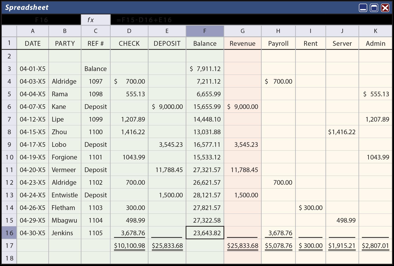 Accrual Versus CashBasis Accounting principlesofaccounting – Accounting Worksheet Example