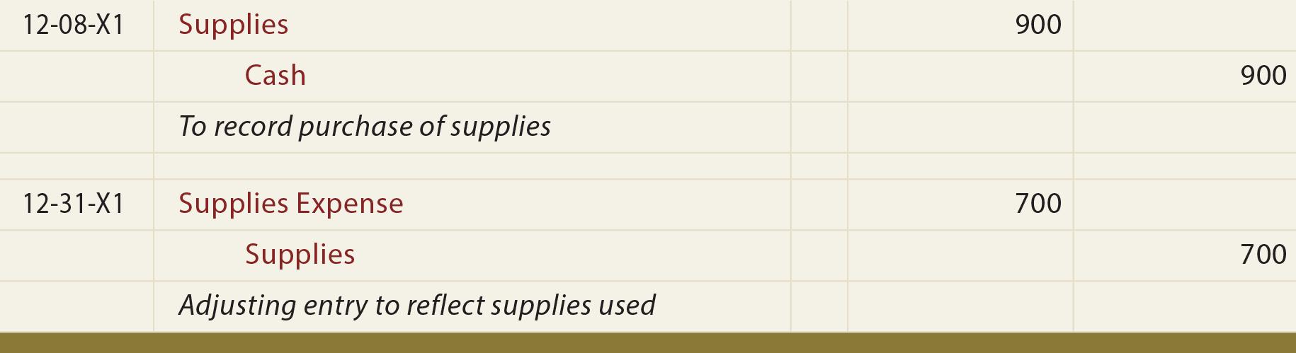 suppliesjournal1